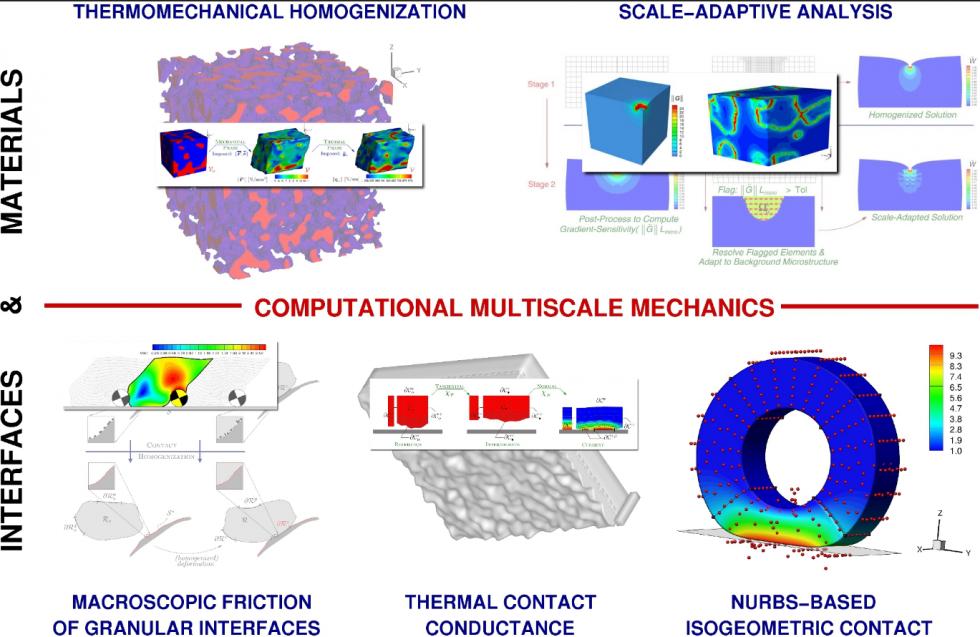 Hesaplamalı Çok-Ölçekli Mekanik Laboratuvarı