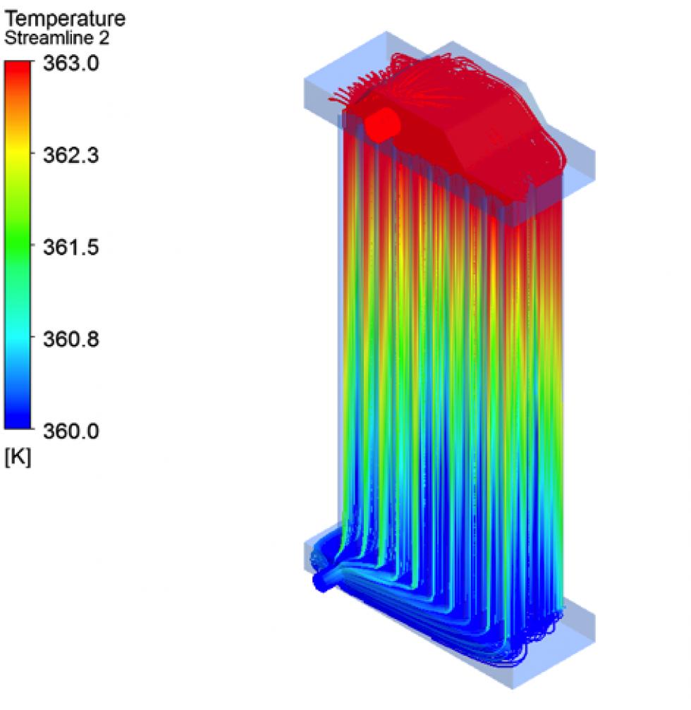 Computational modeling of fin-and-tube type vehicle radiators based on porous medium approach