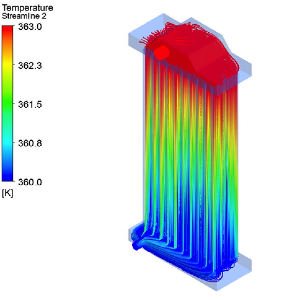 Computational modeling of fin-and-tube type vehicle radiators based on porous medium approach