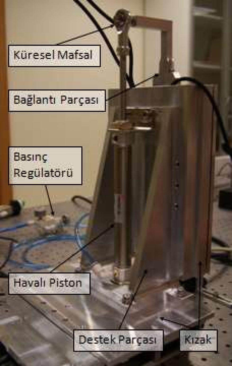Modüler ve Öğrenilen Kontrol Algoritmaları Kullanılarak Çok Amaçlı Mikro İşleme Sistemi Geliştirilmesi