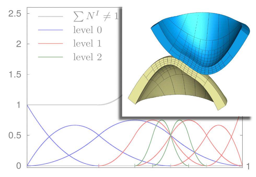 Hierarchical Isogeometric Analysis Technology and Computational Contact Mechanics