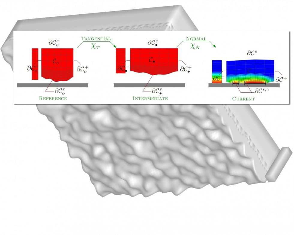 Metalik ve polimerik temas arayüzleri için termomekanik homojenleştirme teknikleri